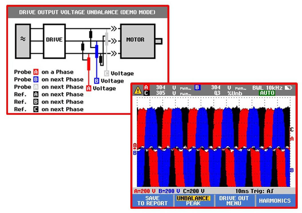 Jak snadno ověřit řízený pohon analyzátorem motorového pohonu? obr4.jpg