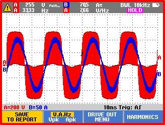 Jak snadno ověřit řízený pohon analyzátorem motorového pohonu? obr6.jpg