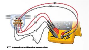 Simulace termočlánků aodporových teploměrů pomocí multifunkčního procesního kalibrátoru Fluke 726 pripojeni_fluke_728_(1).jpg