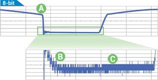 Akce: Vykoupíme váš starý osciloskop adáme vám za něj nový s30% slevou. why12bit_4.png