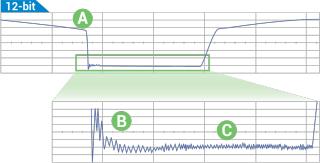 Akce: Vykoupíme váš starý osciloskop adáme vám za něj nový s30% slevou. why12bit_5.png