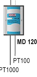 MD 120