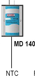 MD 140