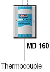 MD 160