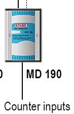 MD 190